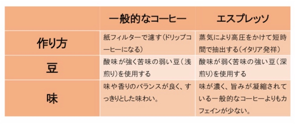 f:id:chihiro-kk:20190305014321j:image