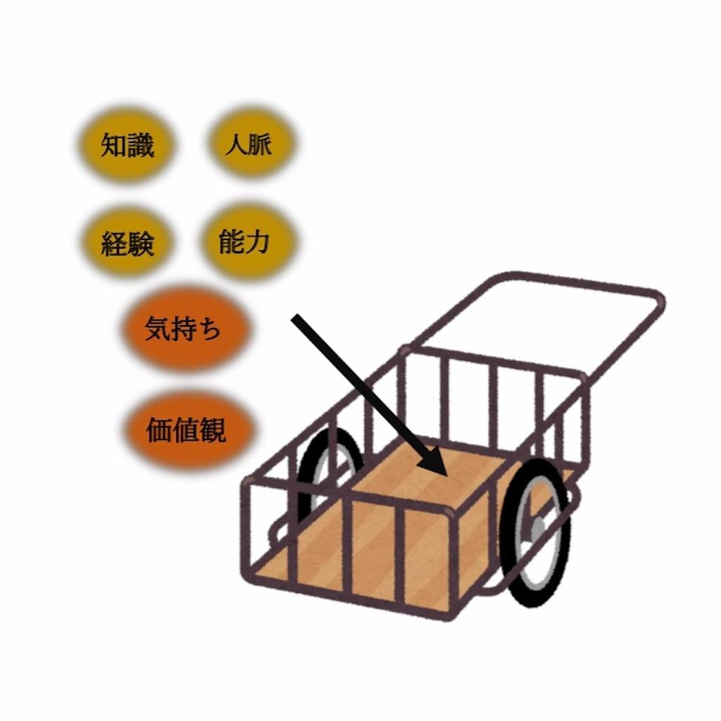 f:id:chihiro-kk:20190407101605j:image