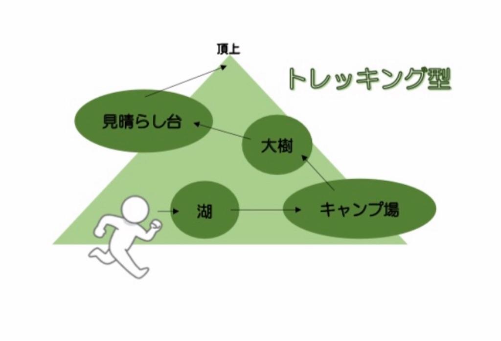 f:id:chihiro-kk:20190407131954j:image