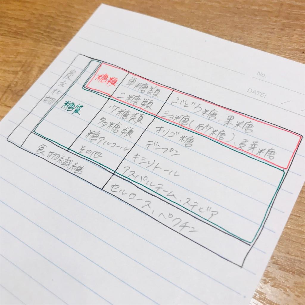 f:id:chihiro-kk:20190416222311j:image