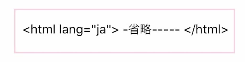 f:id:chihiro-kk:20190516065844j:image