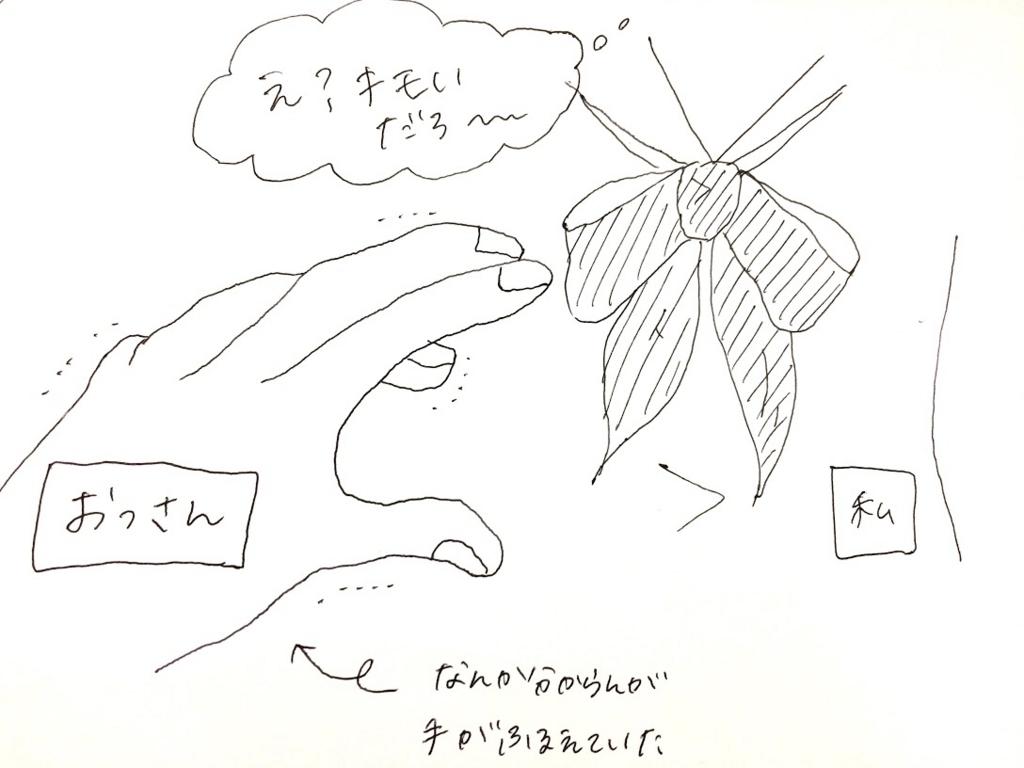 f:id:chihiro-sasaki:20171029154801j:plain