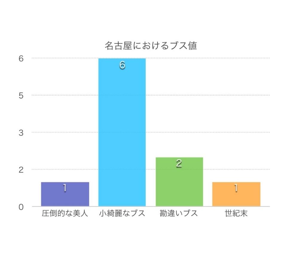 f:id:chihiro-sasaki:20180101223059j:plain