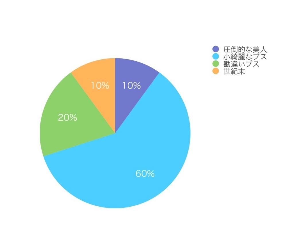 f:id:chihiro-sasaki:20180101223111j:plain