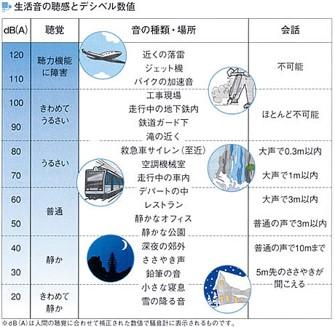f:id:chihiro_dayori:20170422185208j:plain