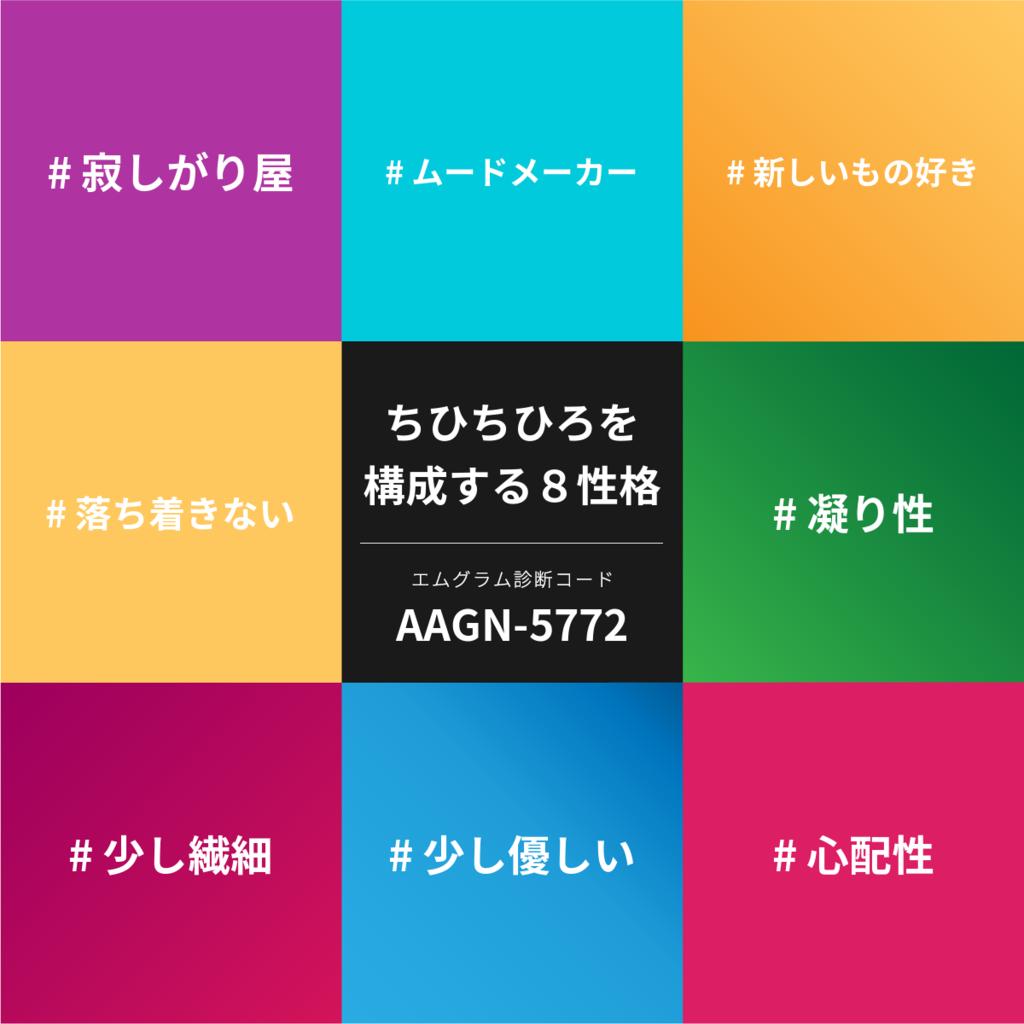 f:id:chihiro_dayori:20170513140028p:plain