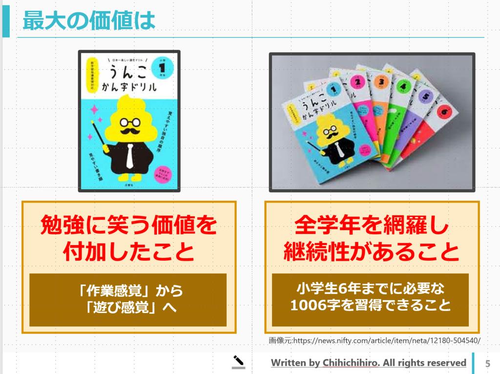 f:id:chihiro_dayori:20170515152008p:plain