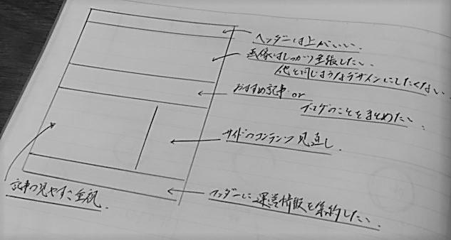 f:id:chihiro_dayori:20170530213449j:plain