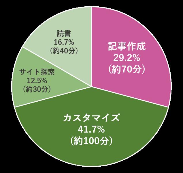 f:id:chihiro_dayori:20170531152903p:plain