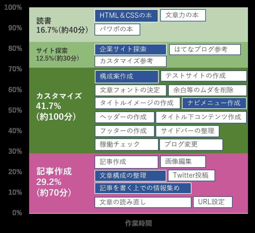 f:id:chihiro_dayori:20170531211222p:plain