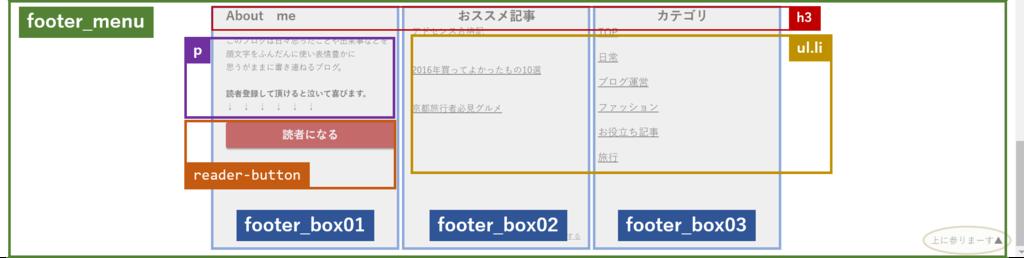 f:id:chihiro_dayori:20170603172949p:plain