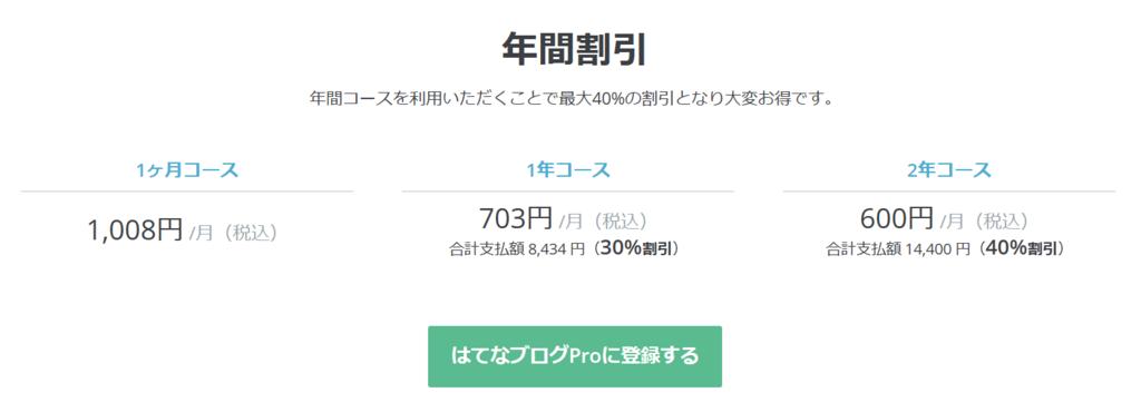 f:id:chihiro_dayori:20170604025350p:plain
