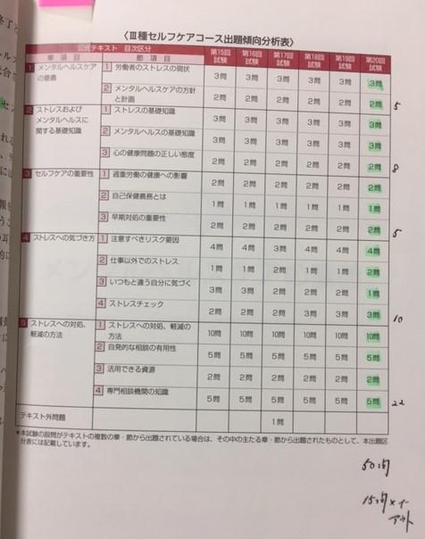 f:id:chihiro_dayori:20170606195638j:plain