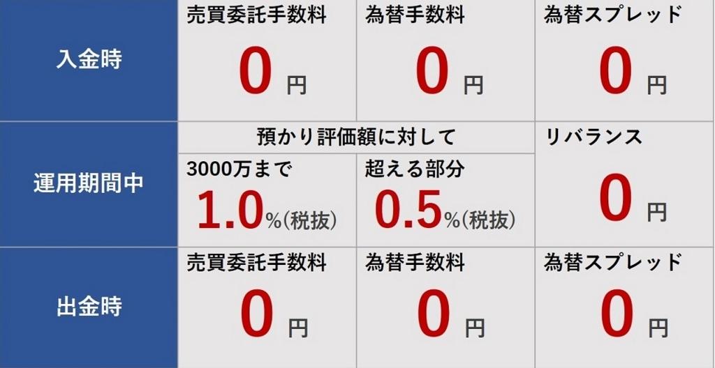 f:id:chihiro_dayori:20180126182128j:plain