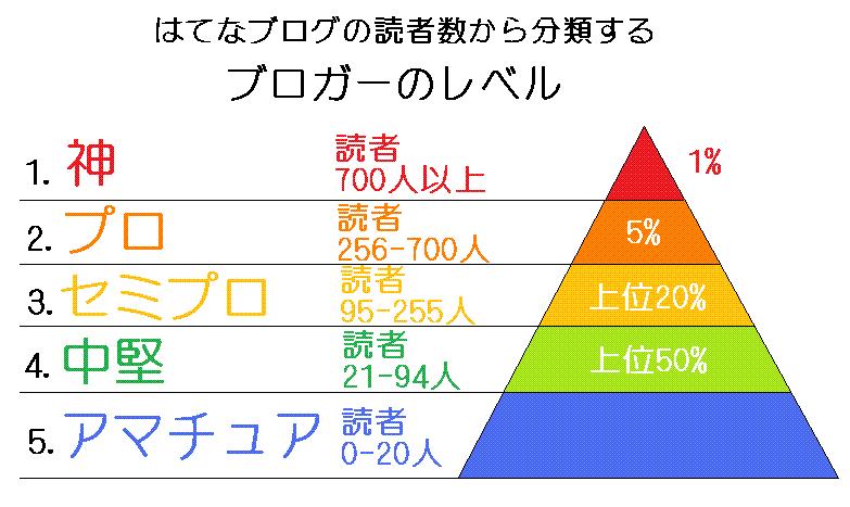 f:id:chihiro_dayori:20180201161347p:plain