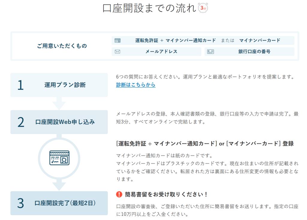 f:id:chihiro_dayori:20180201230613p:plain