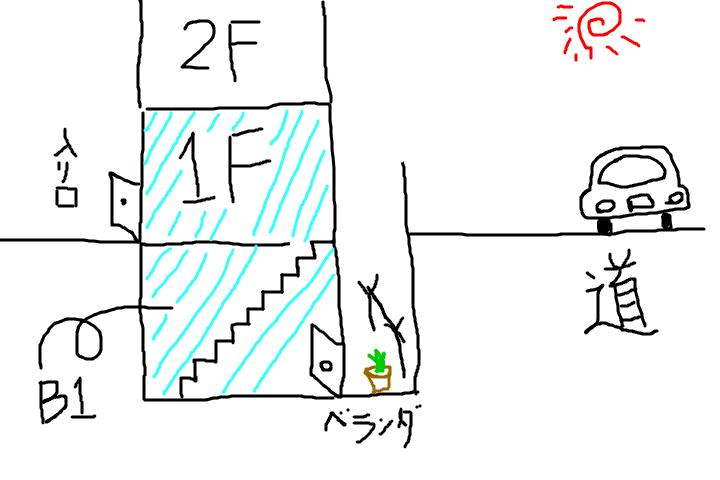 f:id:chihirocity:20181012144108p:plain
