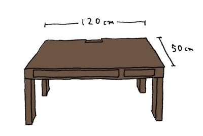 机のサイズのイラスト