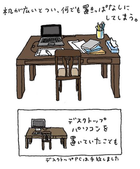 机の上が散らかっているイラスト