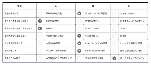 f:id:chihirolifememo:20160416234459p:plain