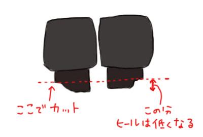 靴のヒールを切り取る図
