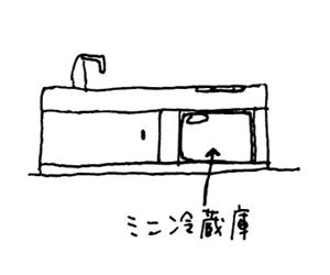 f:id:chihirolifememo:20160714182720j:plain