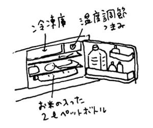 f:id:chihirolifememo:20160714182741j:plain