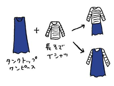 f:id:chihirolifememo:20161016215616j:plain
