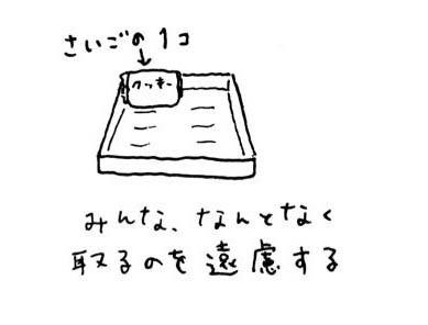 f:id:chihirolifememo:20170426133100j:plain