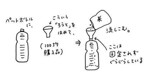 f:id:chihirolifememo:20170428132706j:plain