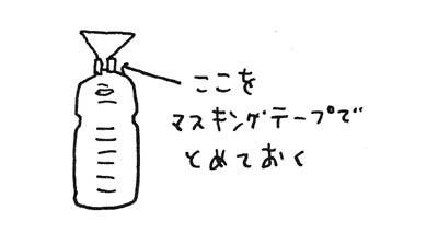 f:id:chihirolifememo:20170428133005j:plain