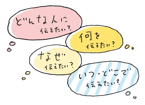 f:id:chihirolifememo:20170714011217j:plain