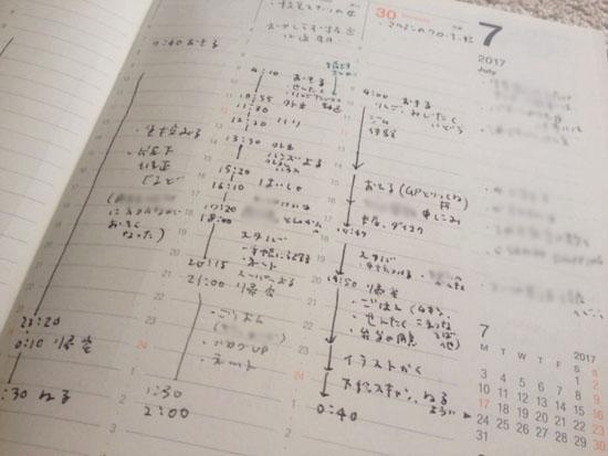 バーチカル手帳 使い方