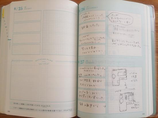 週末野心手帳の使い方、書き方