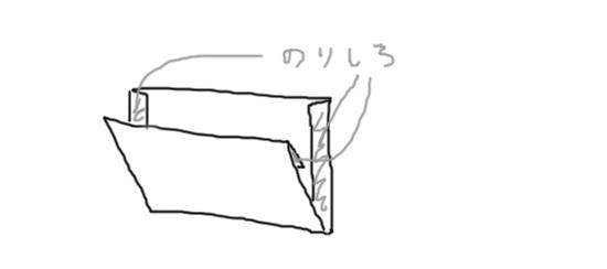 ノートの内側の自作ポケット 作り方