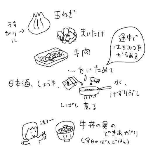 $ゆるくてかわいい。ゆるかわイラスト工房chihiro-130329_gohan