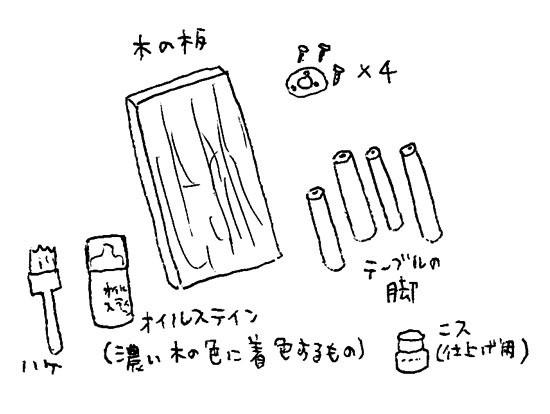 $ゆるくてかわいい。ゆるかわイラスト工房chihiro-130520homesentar