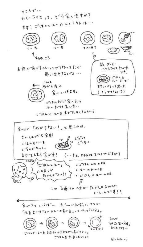 $ゆるくてかわいい。ゆるかわイラスト工房chihiro-130528_curry2_s