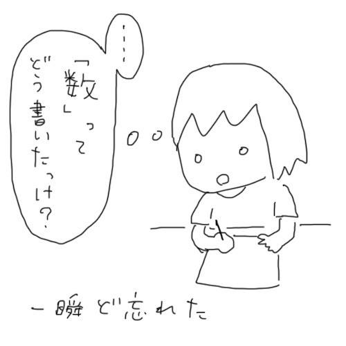 $イラスト・名刺制作・アメブロカスタマイズ - chihiroイラスト工房-130926_dowasure