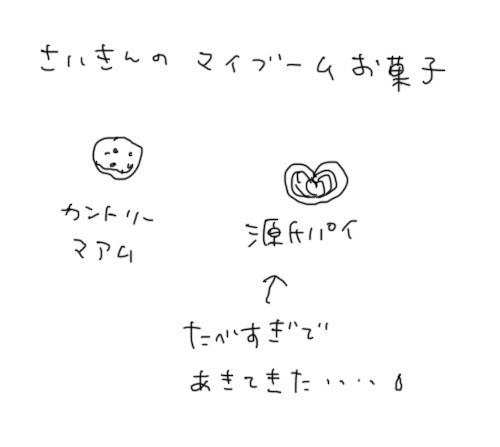 $イラスト・名刺制作・アメブロカスタマイズ - chihiroイラスト工房-おかし