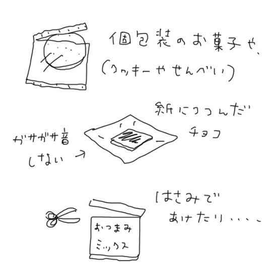 $イラスト・名刺制作・アメブロカスタマイズ - chihiroイラスト工房-131128_okashi2