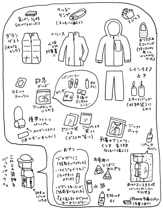 20151101_goods1