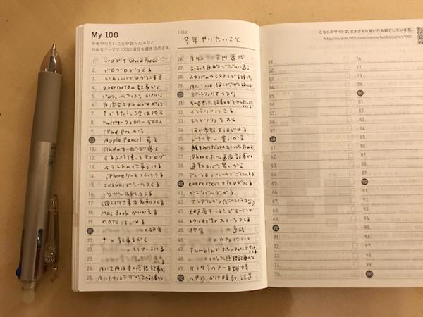 f:id:chihirolifememo:20180108203409j:plain