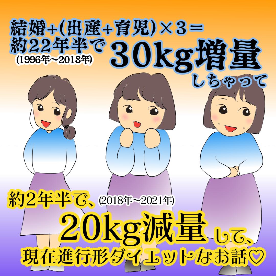 f:id:chihiros-fam:20210527132609p:plain
