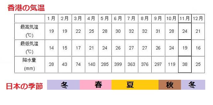 f:id:chihonakajima:20151029090305j:plain