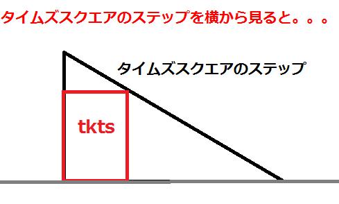 f:id:chihonakajima:20161103113907p:plain