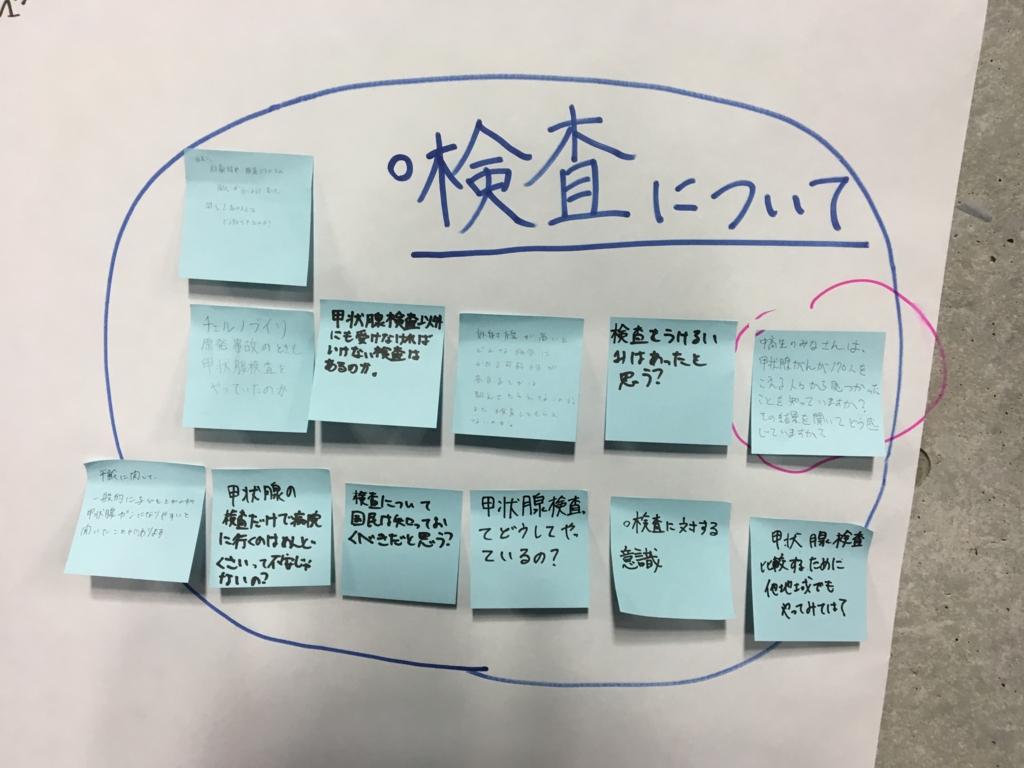 f:id:chihoyorozu:20161214041109j:plain