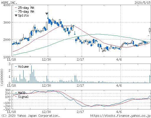 f:id:chii-growth:20200516155022p:plain