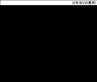 f:id:chii_mei:20180215220545p:plain