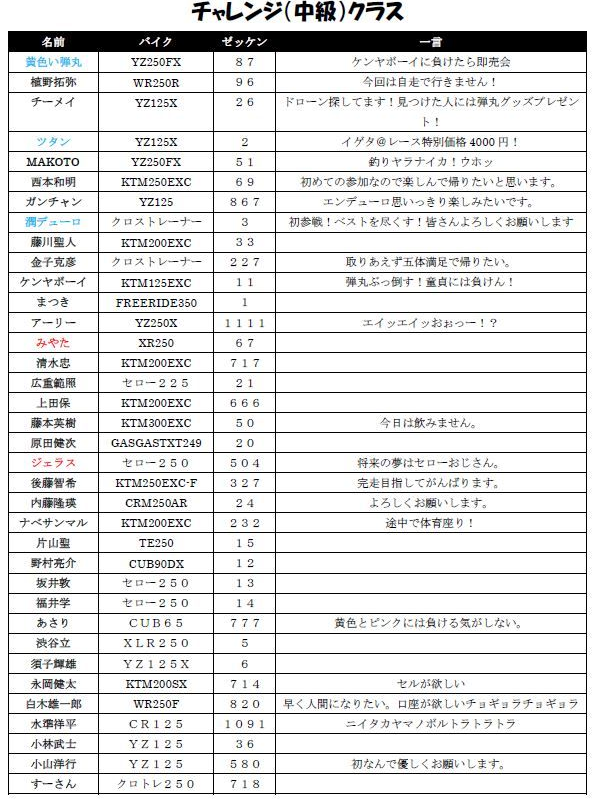 f:id:chii_mei:20181102161106p:plain